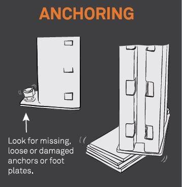 Anchoring_EN
