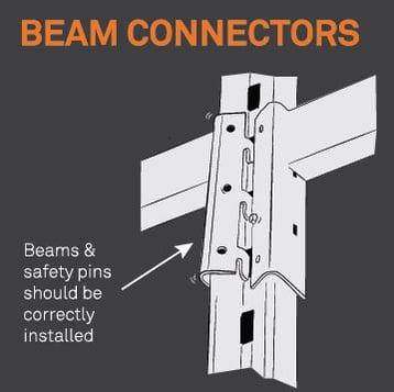 BeamConnectors_EN