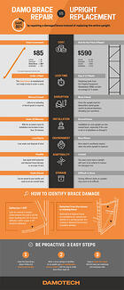 Brace Repair vs Upright Replacement Infographic (Jpeg Low-res)