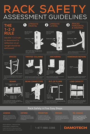 Pallet Rack safety poster