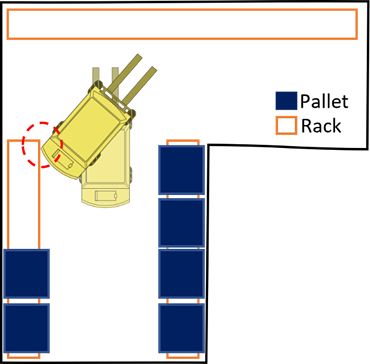 A drawing of a forklift turning the corner.