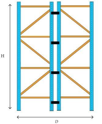 le rapport hauteur/largeur