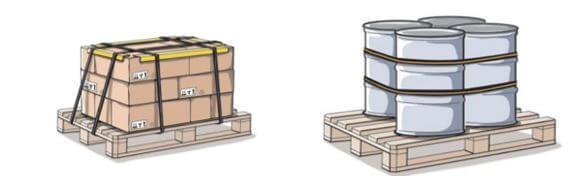 cerclage de boîtes et de conteneurs cylindriques