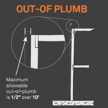 Out of Plumb_EN