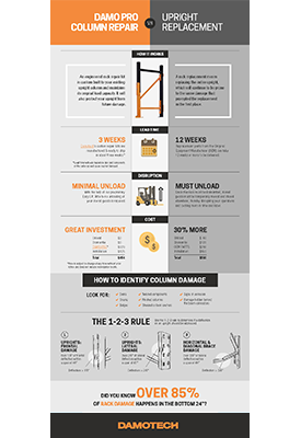 Pallet rack Repair vs Replacement Infographic