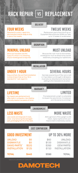 Repair-vs-Replacement-Infographic-EN