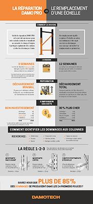 Réparation-vs-Remplacement-Infographique_Sm