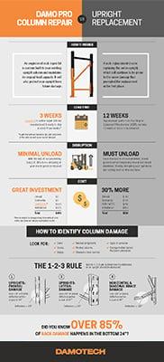 Repair-vs-Replacement-Infographic-sm-EN
