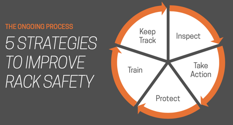 The Rack Safety Process