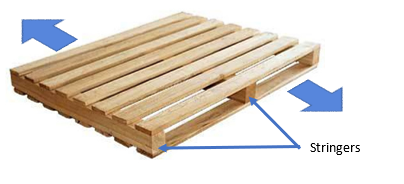 Two-way entry pallet
