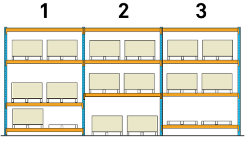 calculate-number-of-pallet-rack-bays