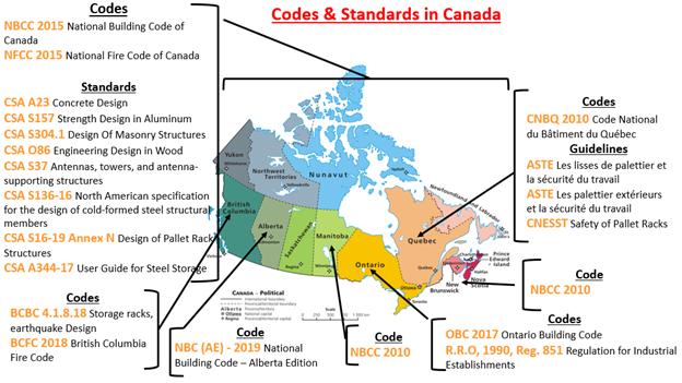 Normes et codes de sécurité des palettiers au u Canada