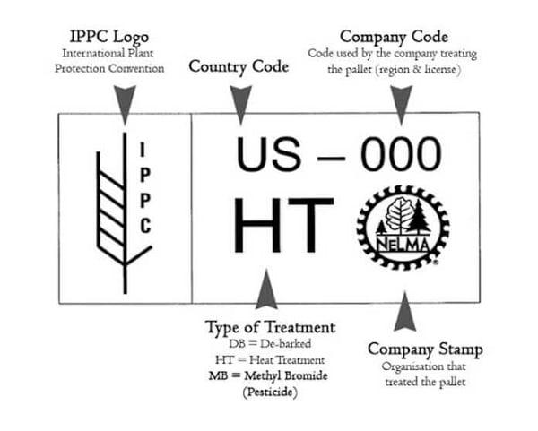 exemple d'une marque d'identification
