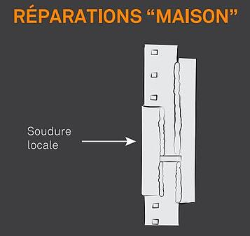 réparations maison