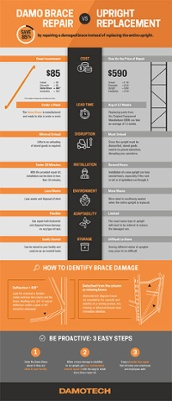 Brace Repair vs Upright Replacement Infographic (Jpeg Low-res)-1