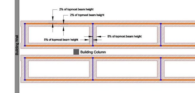 Plan view of building/racking structure separation
