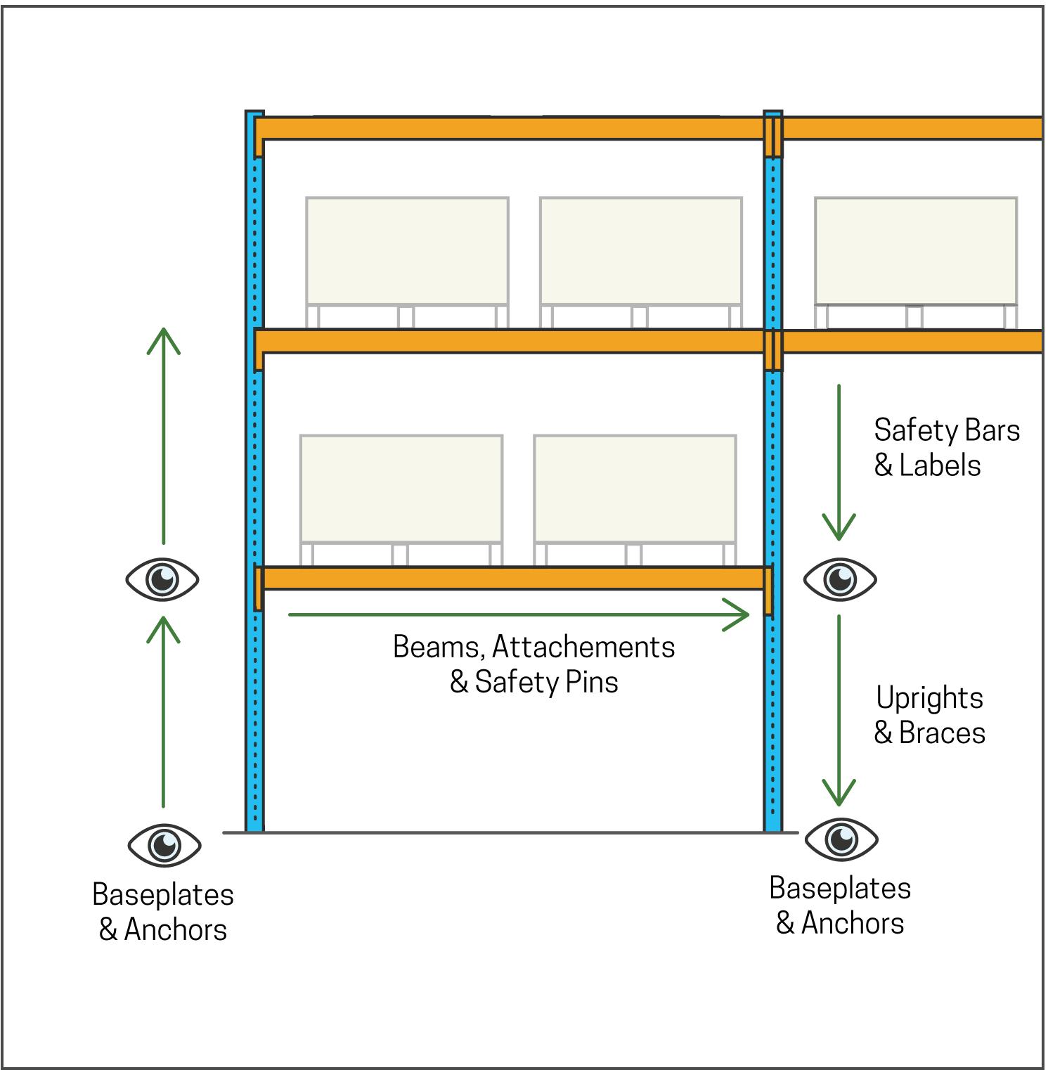 Rack System for Inspection Demo